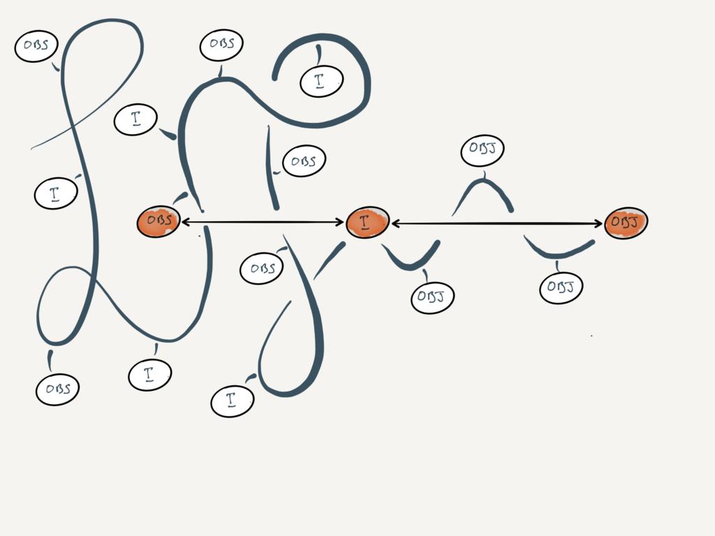 Art-science | Post | 1 | expliciation du cadre théorique pour le thème efficacité:inefficacité | Fig 2